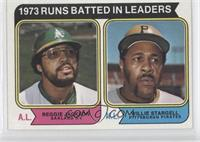 1973 Runs Batted In Leaders (Reggie Jackson, Willie Stargell)