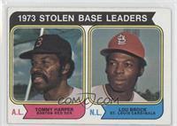 1973 Stolen Base Leaders (Tommy Harper, Lou Brock) [GoodtoVG‑…