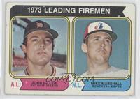 1973 Leading Firemen (John Hiller, Mike Marshall) [GoodtoVG‑E…