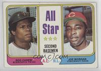All Star 2nd Baseman (Rod Carew, Joe Morgan) [GoodtoVG‑EX]
