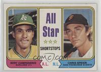 All Star Shortstops (Bert Campaneris, Chris Speier)
