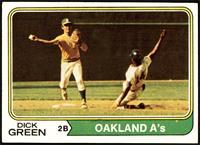 Dick Green [EX]