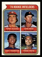 '74 Rookie Infielders (Terry Hughes, John Knox, Andre Thornton, Frank White) [E…