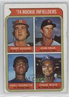'74 Rookie Infielders (Terry Hughes, John Knox, Andre Thornton, Frank White) [P…