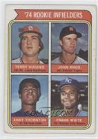'74 Rookie Infielders (Terry Hughes, John Knox, Andre Thornton, Frank White) [G…