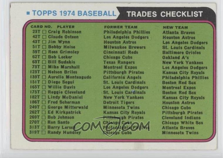 1974 Topps - [Base] #TRCH - Traded - Checklist