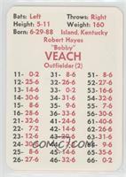 Bobby Veach [PoortoFair]