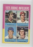 Phil Garner, Bob Sheldon, Tom Veryzer, Keith Hernandez [Good to VG…