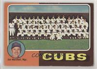Chicago Cubs Team Checklist (Jim Marshall) [PoortoFair]