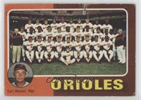 Orioles Team Checklist (Earl Weaver) [Poor]