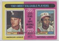 1961-Most Valuable Players (Roger Maris, Frank Robinson)