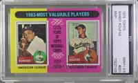 Sandy Koufax, Elston Howard [ENCASED]