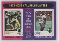 1973-Most Valuable Players (Reggie Jackson, Pete Rose) [Good to VG&#8…