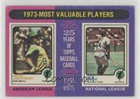1973-Most Valuable Players (Reggie Jackson, Pete Rose) [Good to VG…