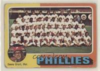Philadelphia Phillies Team Checklist [NonePoortoFair]