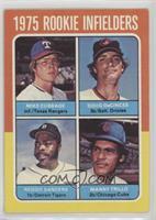 Mike Cubbage, Doug DeCinces, Reggie Sanders, Manny Trillo