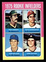 Keith Hernandez Rookie Card Baseball Cards
