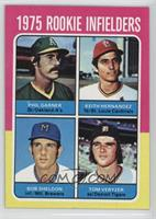 1975 Rookie Infielders (Phil Garner, Keith Hernandez, Bob Sheldon, Tom Veryzer)