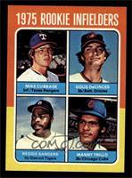 Rookie Infielders (Mike Cubbage, Doug DeCinces, Reggie Sanders, Manny Trillo) […
