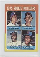 Rookie Infielders (Mike Cubbage, Doug DeCinces, Reggie Sanders, Manny Trillo)