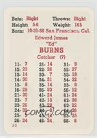 Ed Burns