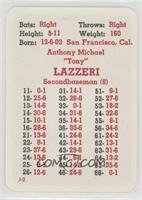 Tony Lazzeri