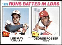 1976 Runs Batted In Leaders - George Foster, Lee May [EX]