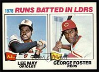 1976 Runs Batted In Leaders - George Foster, Lee May [NM MT]