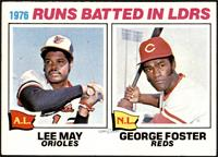1976 Runs Batted In Leaders - George Foster, Lee May [EX MT]