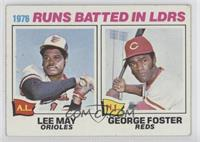Runs Batted In Ldrs (George Foster, Lee May) [GoodtoVG‑EX]