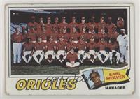 Baltimore Orioles Team, Earl Weaver [GoodtoVG‑EX]