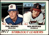 Strikeout Leaders (Phil Niekro, Nolan Ryan) [FAIR]