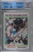 Willie McCovey [JSA Certified Encased by BGS]