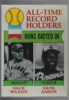 All-Time Record Holders - Runs Batted In - Hank Aaron, Hack Wilson [Poort…