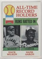 All-Time Record Holders - Runs Batted In - Hank Aaron, Hack Wilson