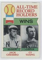 All-Time Record Holders - Wins - Cy Young, Jack Chesbro [Noted]