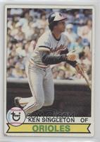 Ken Singleton [PoortoFair]