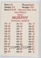 1980 Apba Baseball 1916 Season Base Baseball Cards Comc Card