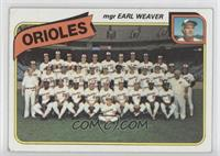 Baltimore Orioles Team Checklist (Earl Weaver) [Poor to Fair]