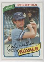 John Wathan (Red Name)