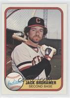 Jack Brohamer