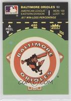 Baltimore Orioles (Record and Logo)