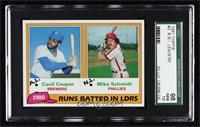 1980 Runs Batted In Leaders - Cecil Cooper, Mike Schmidt [SGC10GEM]