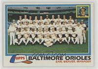 Team Checklist - Baltimore Orioles