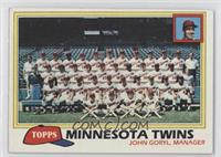 Team Checklist - Minnesota Twins