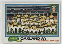 Team Checklist - Oakland A's