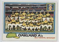 Team Checklist - Oakland A's