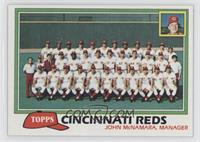Team Checklist - Cincinnati Reds