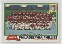 Team Checklist - Philadelphia Phillies