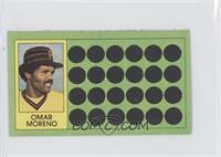 Omar Moreno (Ball-Strike Indicator)